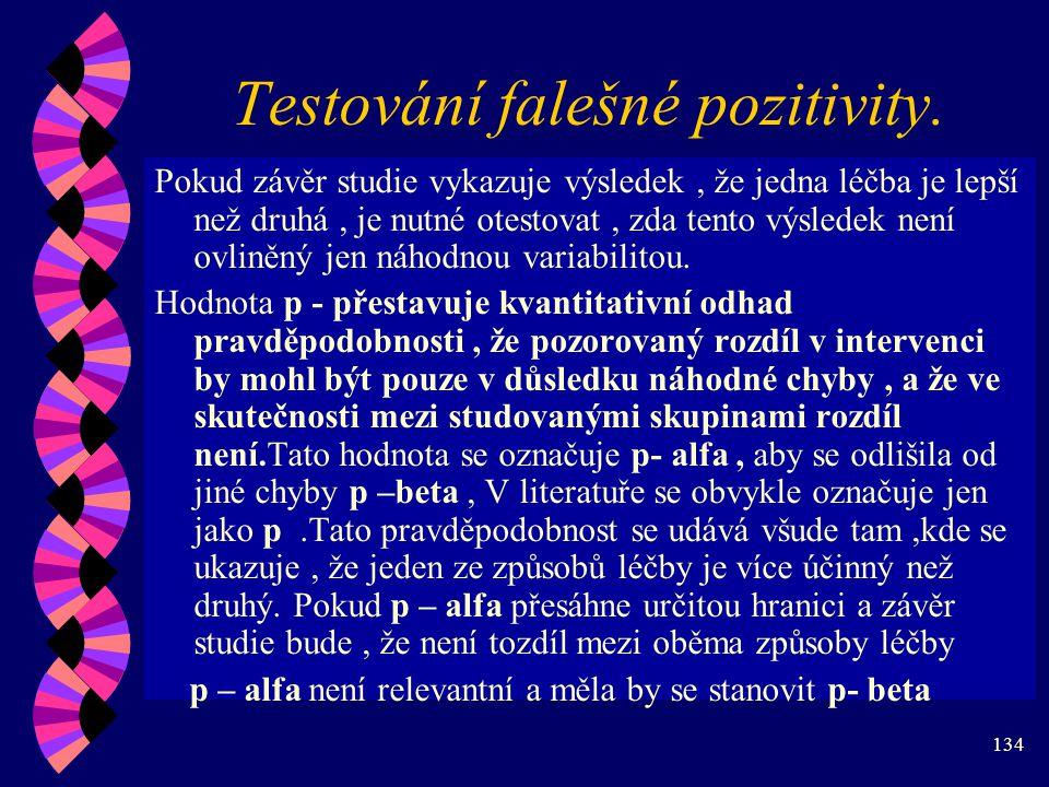 Testování falešné pozitivity.