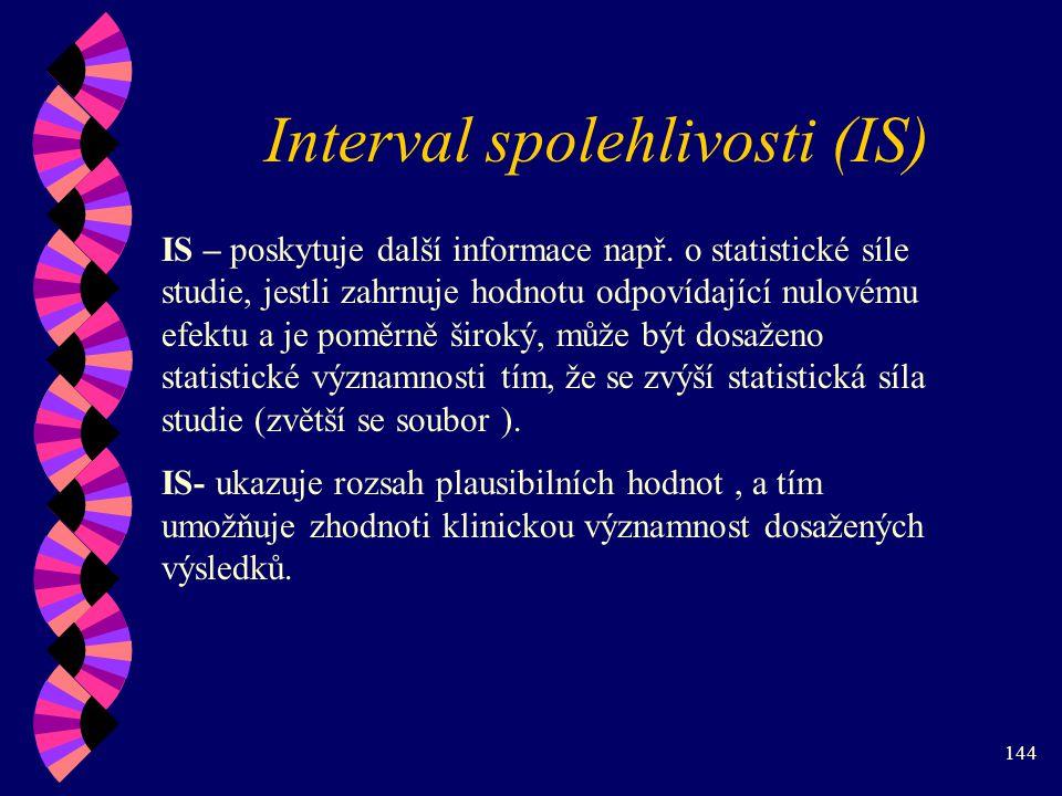Interval spolehlivosti (IS)
