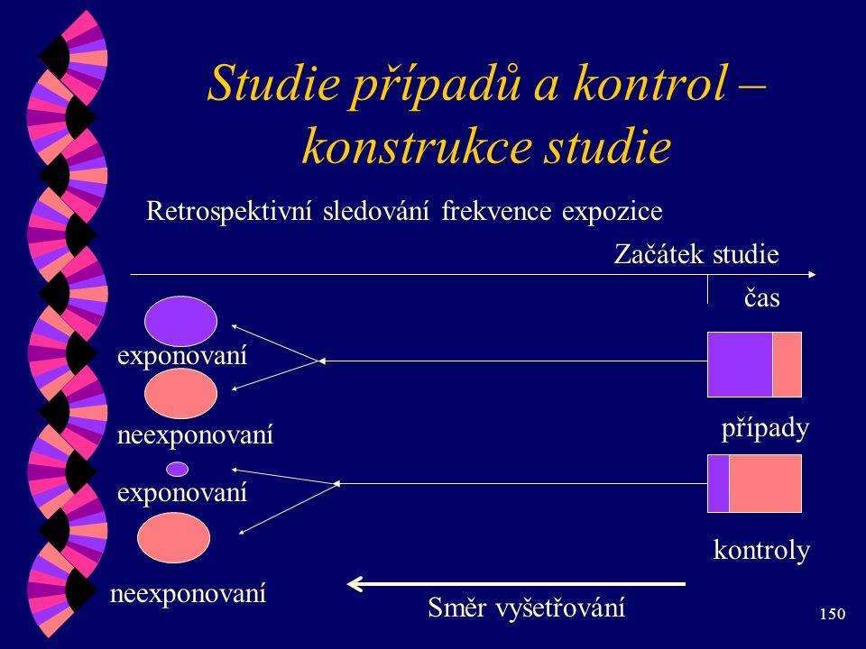 Studie případů a kontrol – konstrukce studie