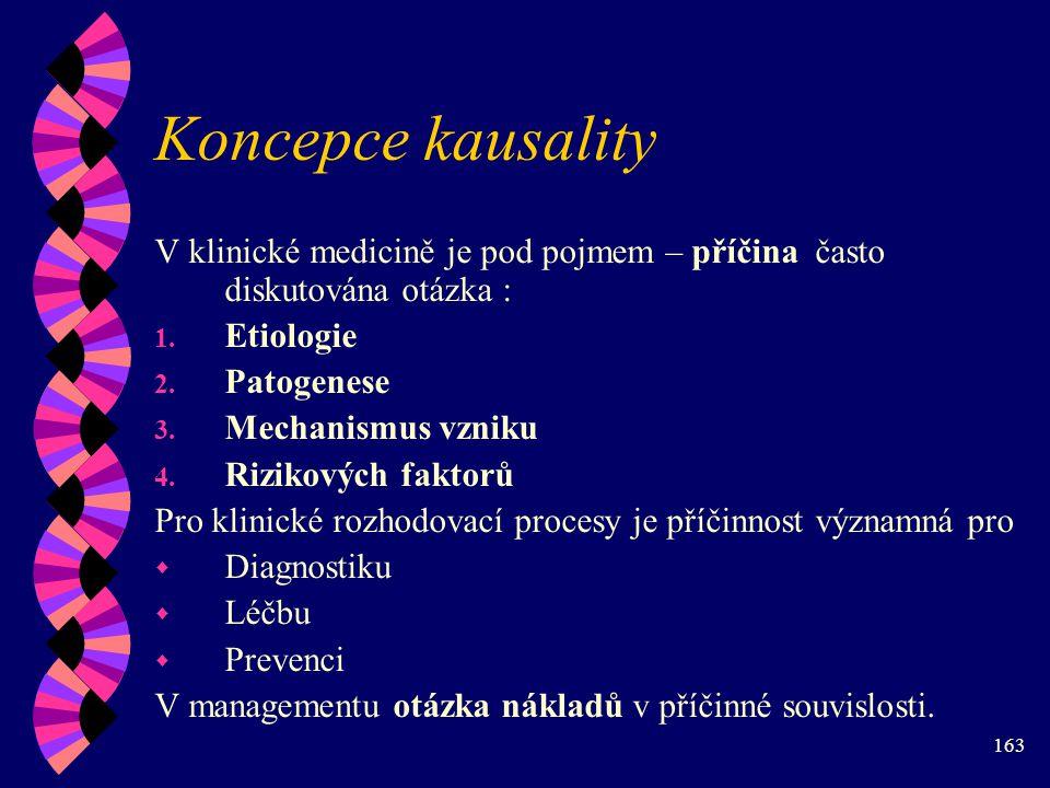 Koncepce kausality V klinické medicině je pod pojmem – příčina často diskutována otázka : Etiologie.