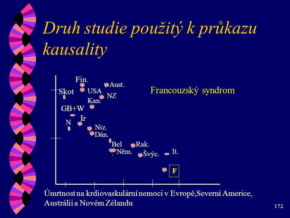 Druh studie použitý k průkazu kausality