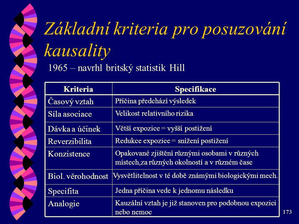 Základní kriteria pro posuzování kausality