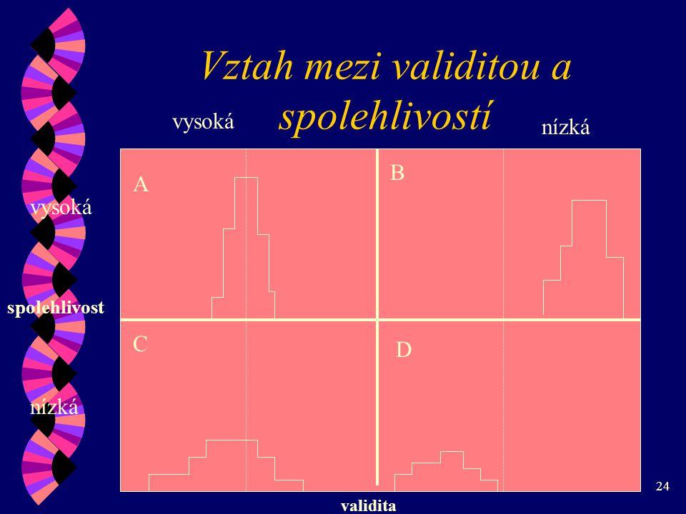 Vztah mezi validitou a spolehlivostí