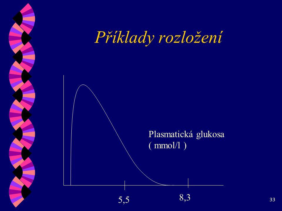 Příklady rozložení Plasmatická glukosa ( mmol/l ) 8,3 5,5