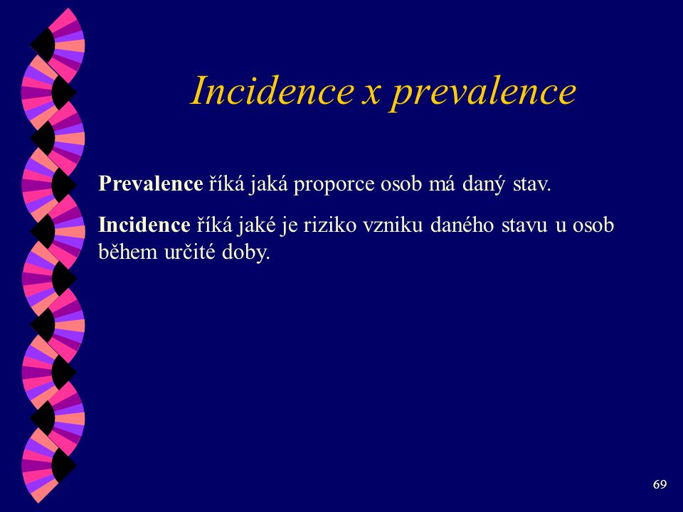 Incidence x prevalence