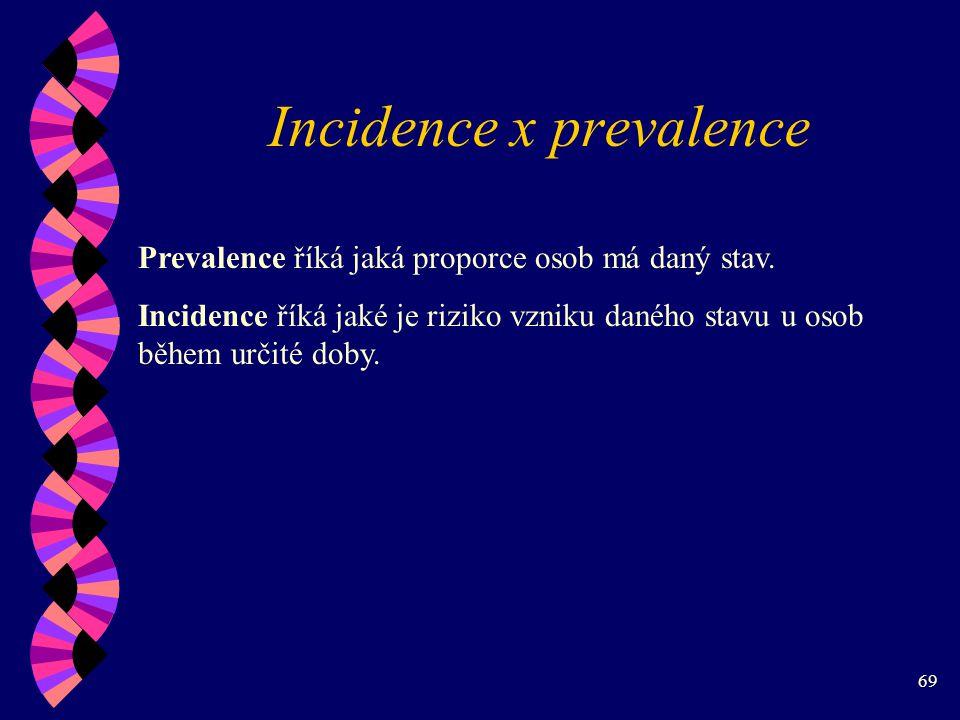 Incidence x prevalence