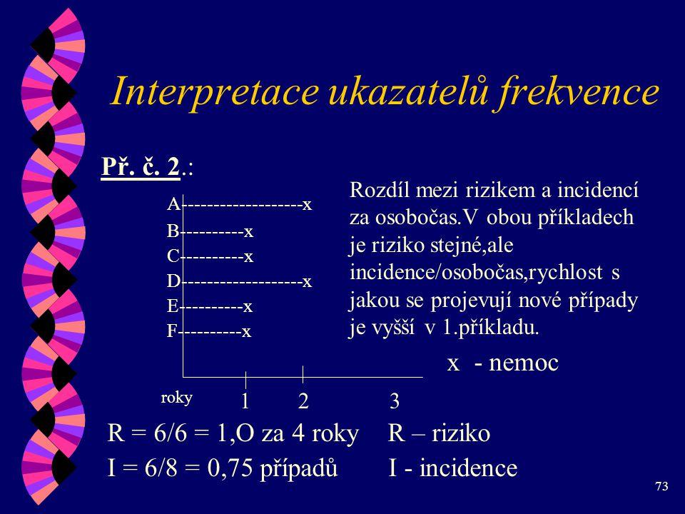 Interpretace ukazatelů frekvence