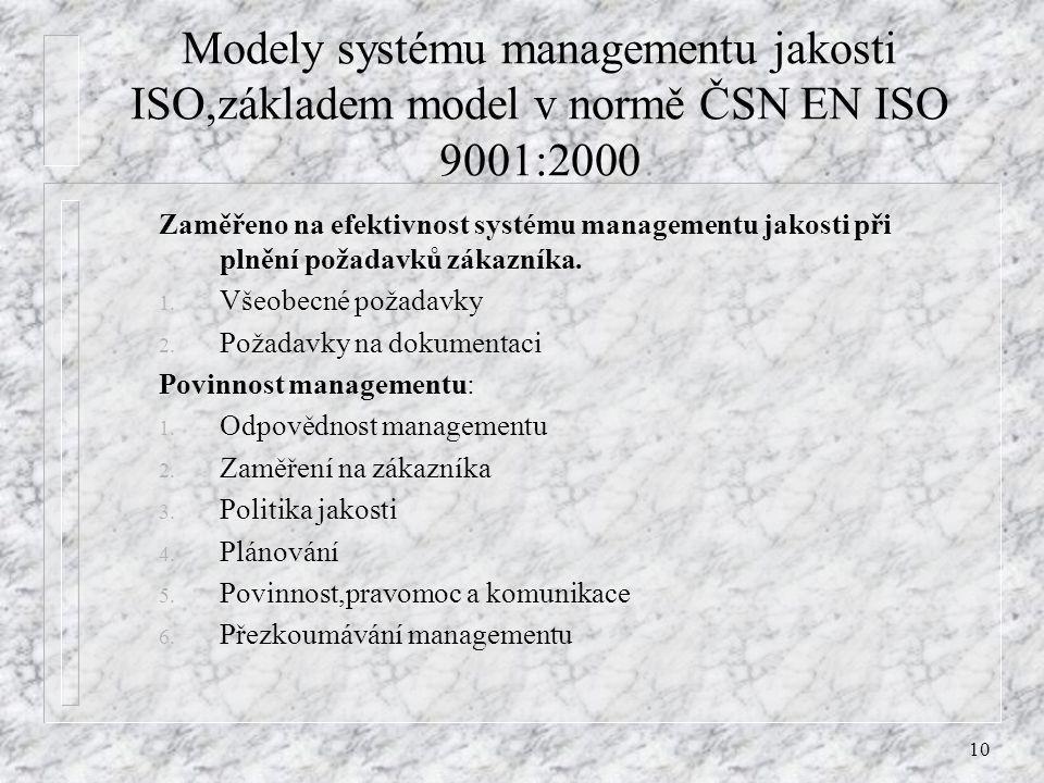 Modely systému managementu jakosti ISO,základem model v normě ČSN EN ISO 9001:2000