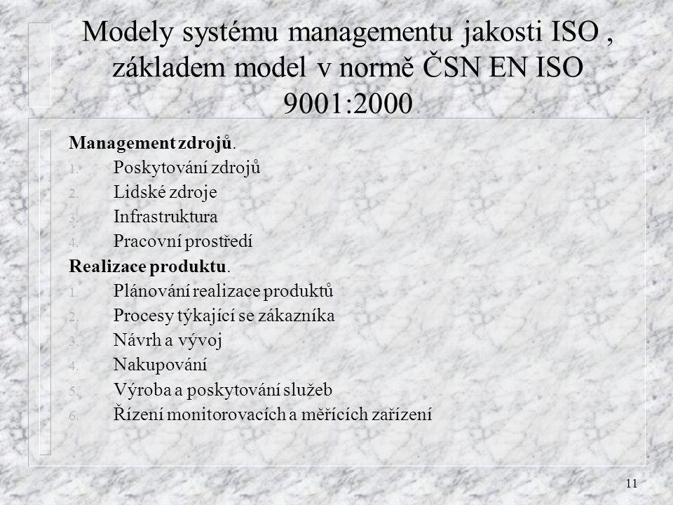 Modely systému managementu jakosti ISO , základem model v normě ČSN EN ISO 9001:2000
