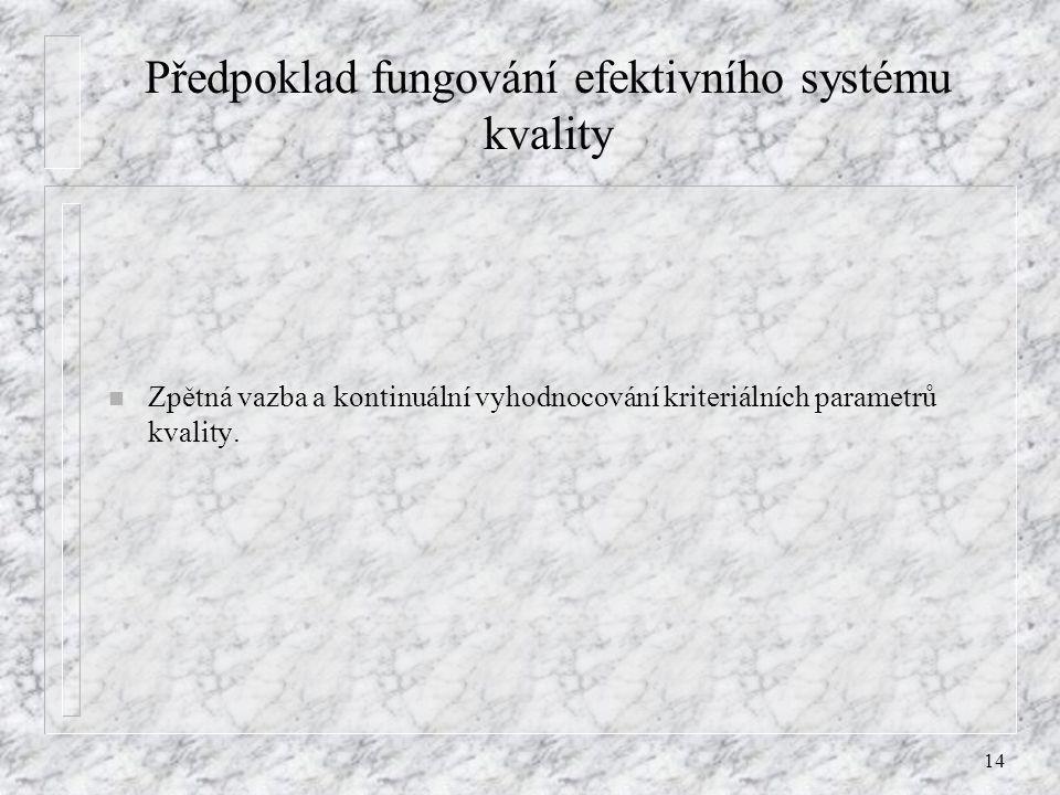 Předpoklad fungování efektivního systému kvality
