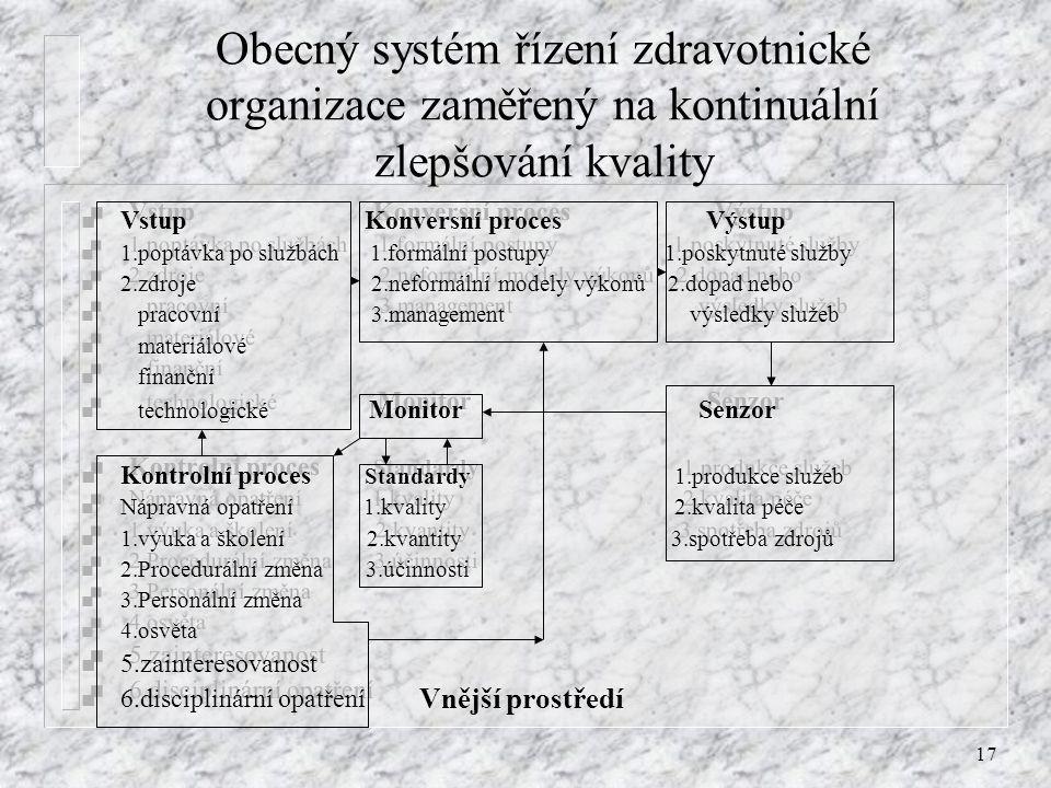 Obecný systém řízení zdravotnické organizace zaměřený na kontinuální zlepšování kvality