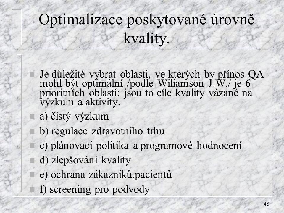 Optimalizace poskytované úrovně kvality.