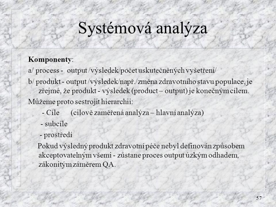 Systémová analýza Komponenty:
