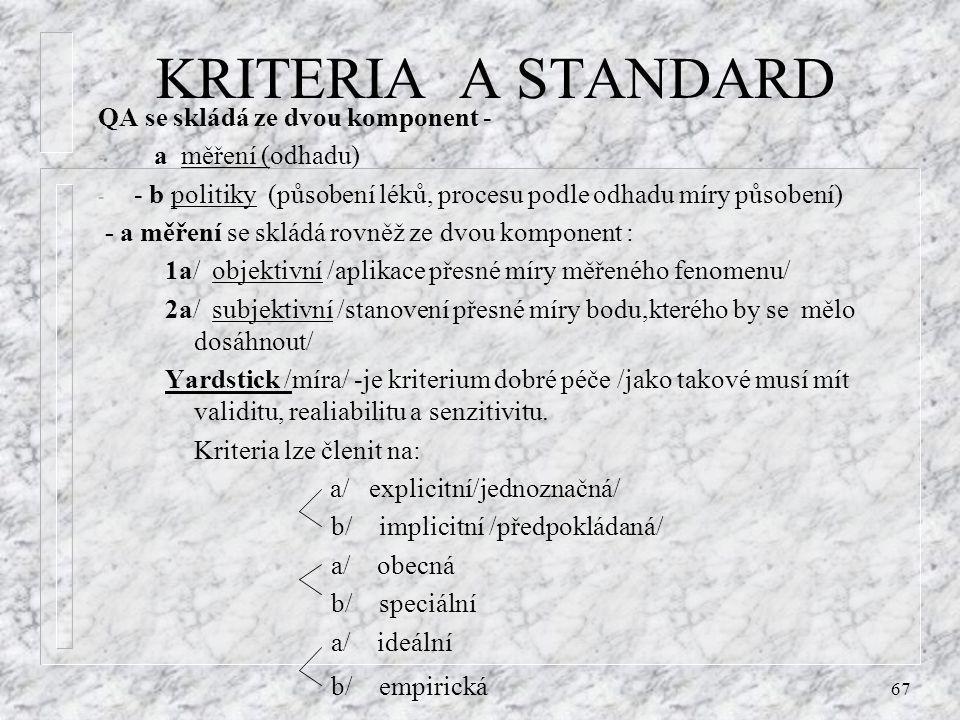 KRITERIA A STANDARD QA se skládá ze dvou komponent - a měření (odhadu)