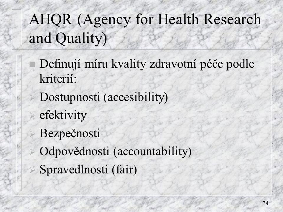 AHQR (Agency for Health Research and Quality)