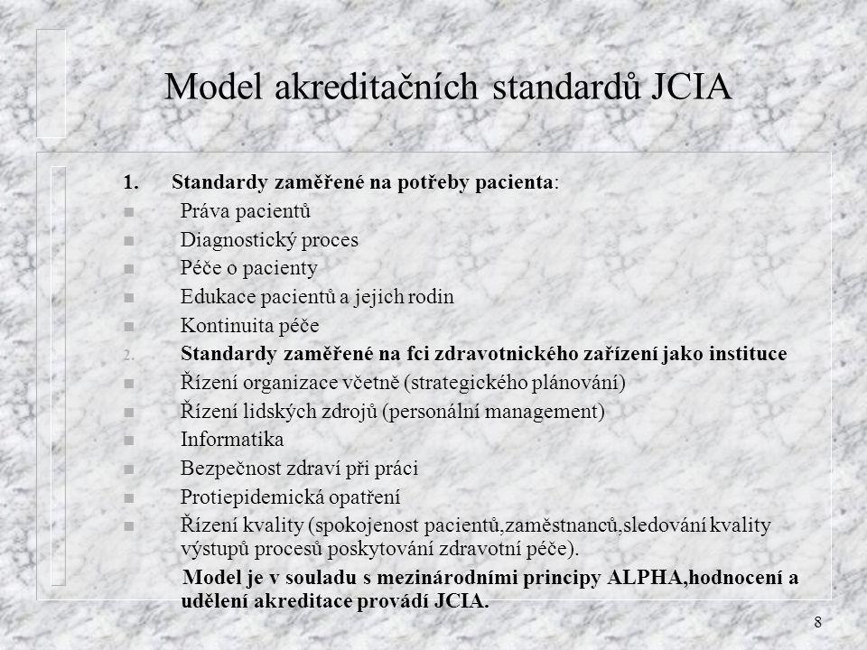 Model akreditačních standardů JCIA