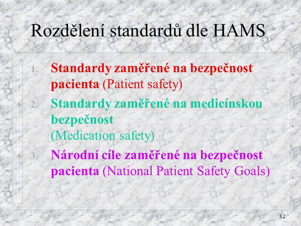 Rozdělení standardů dle HAMS