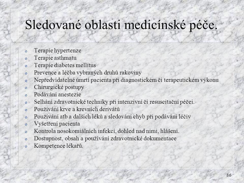 Sledované oblasti medicínské péče.