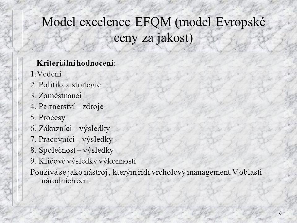 Model excelence EFQM (model Evropské ceny za jakost)