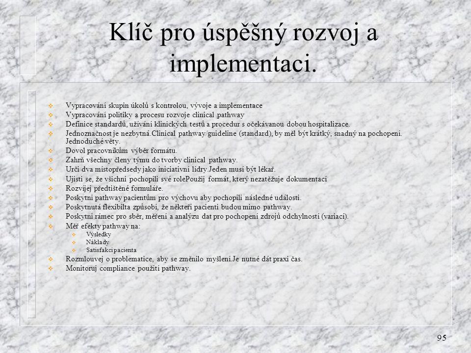 Klíč pro úspěšný rozvoj a implementaci.