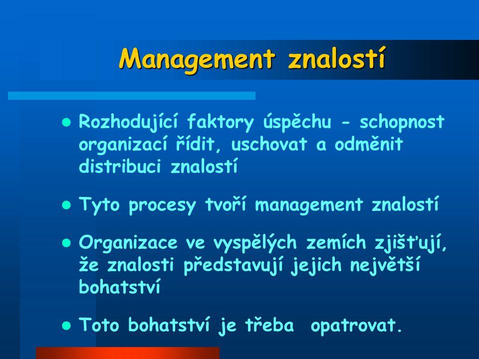 Management znalostí Rozhodující faktory úspěchu - schopnost organizací řídit, uschovat a odměnit distribuci znalostí.