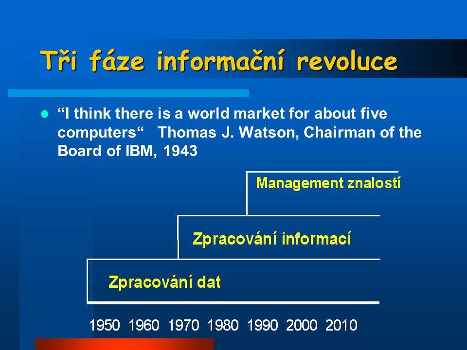 Tři fáze informační revoluce