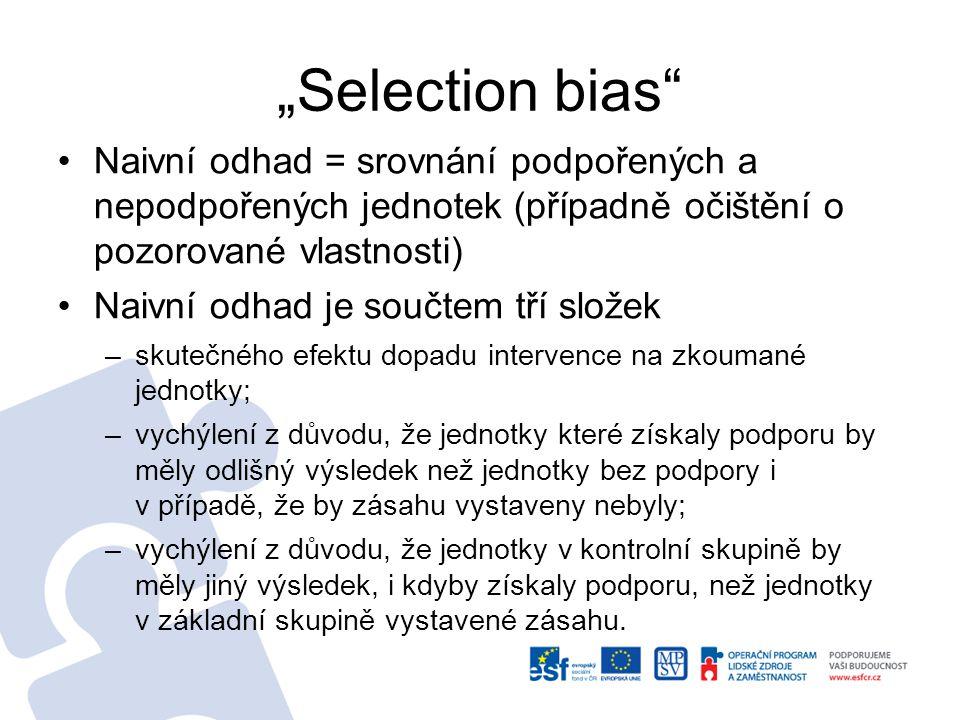 """""""Selection bias Naivní odhad = srovnání podpořených a nepodpořených jednotek (případně očištění o pozorované vlastnosti)"""