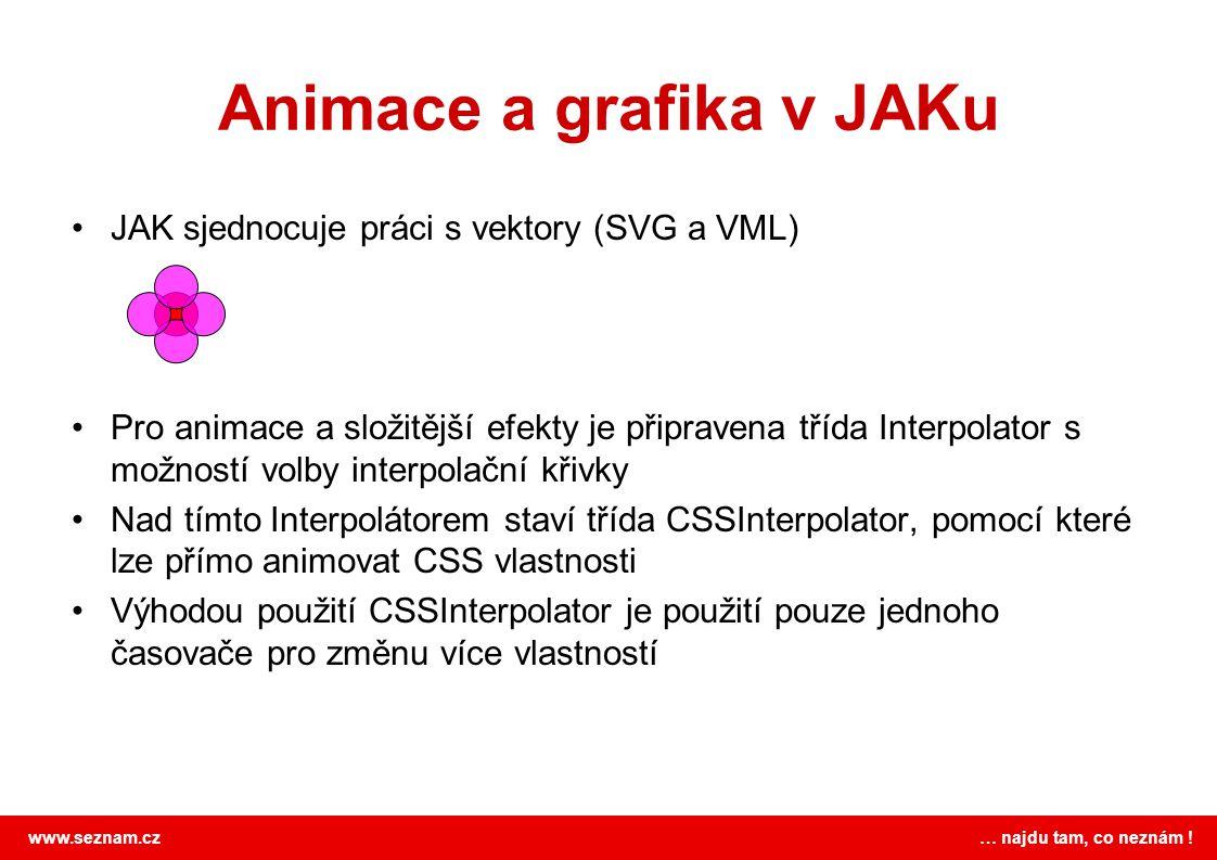 Animace a grafika v JAKu