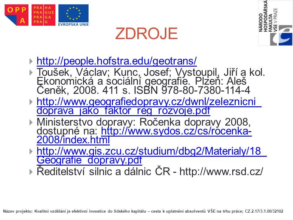 ZDROJE http://people.hofstra.edu/geotrans/