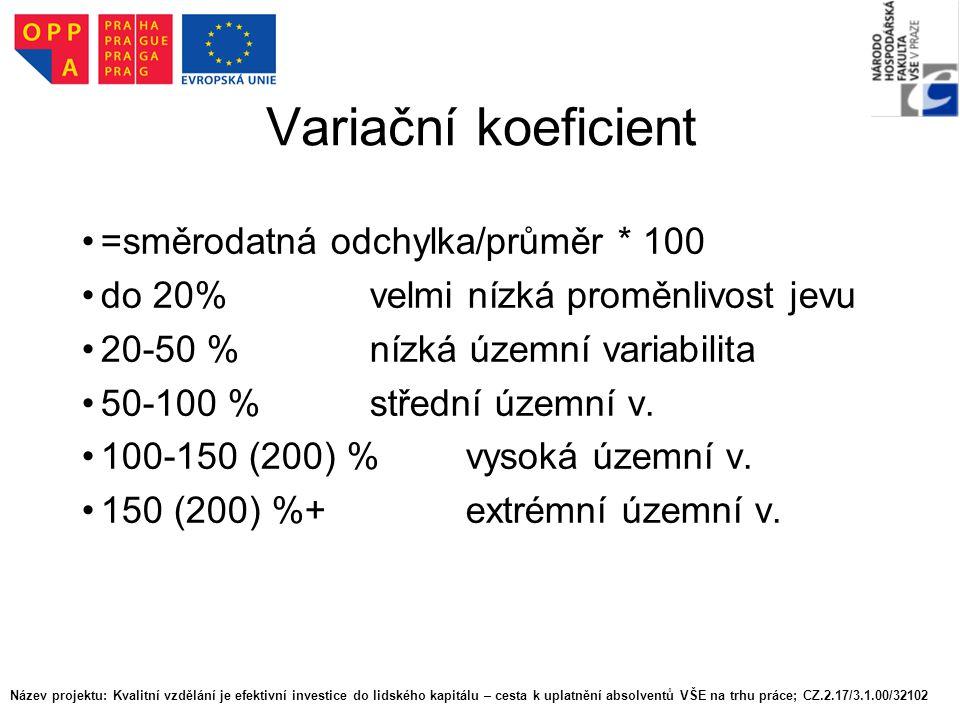 Variační koeficient =směrodatná odchylka/průměr * 100
