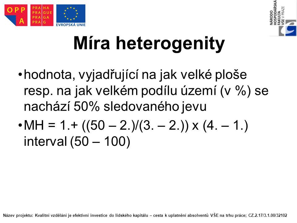 Míra heterogenity hodnota, vyjadřující na jak velké ploše resp. na jak velkém podílu území (v %) se nachází 50% sledovaného jevu.