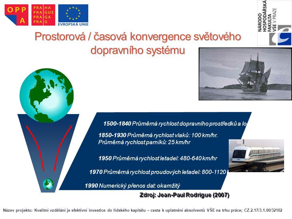 Prostorová / časová konvergence světového dopravního systému