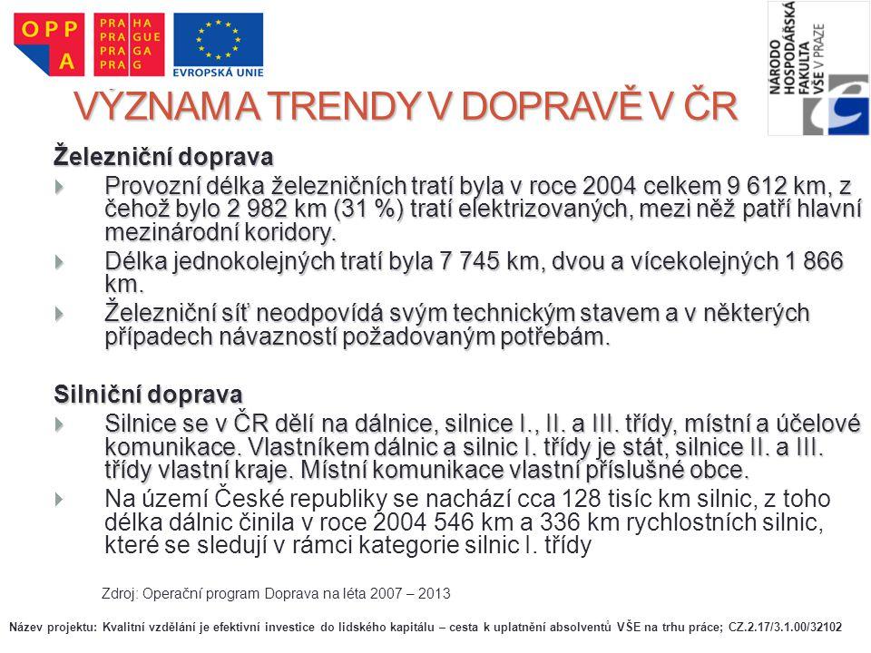 VÝZNAM A TRENDY V DOPRAVĚ V ČR