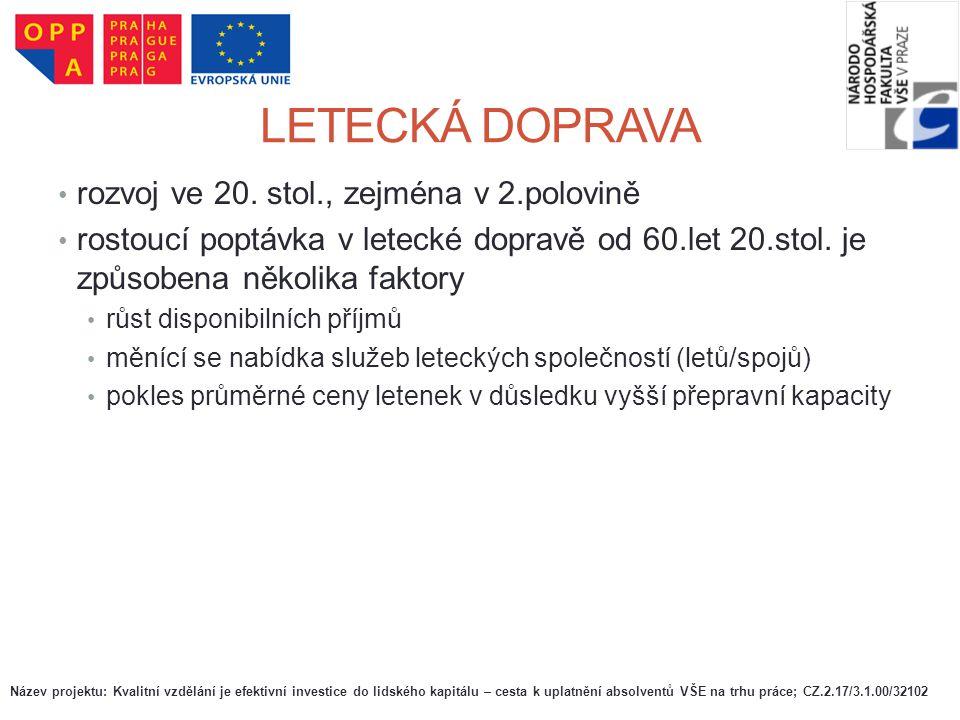 LETECKÁ DOPRAVA rozvoj ve 20. stol., zejména v 2.polovině