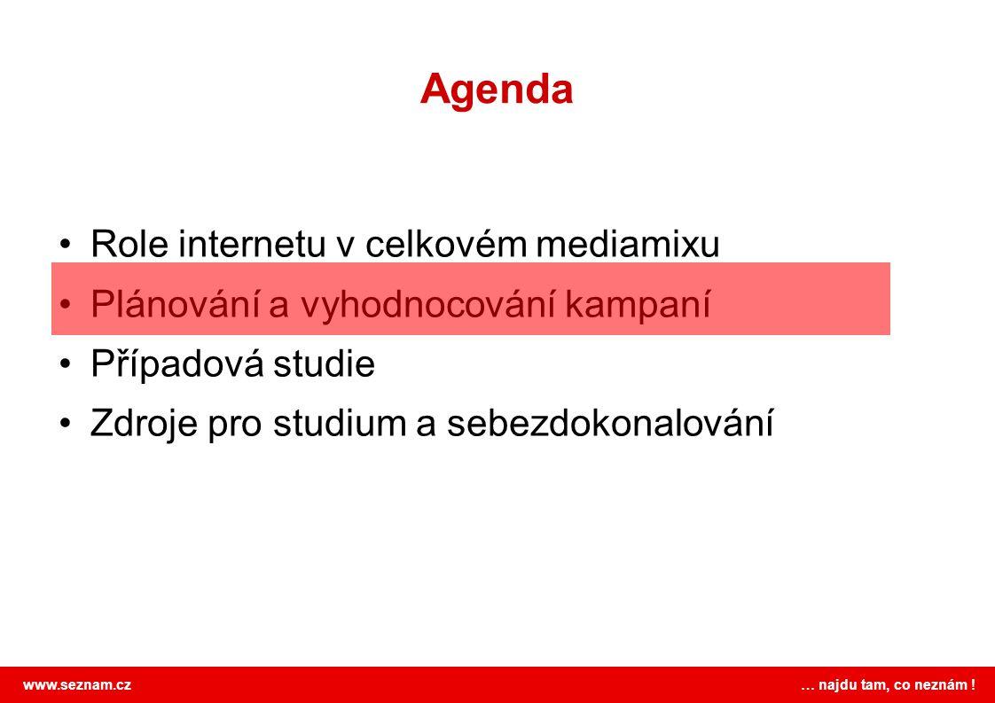 Agenda Role internetu v celkovém mediamixu