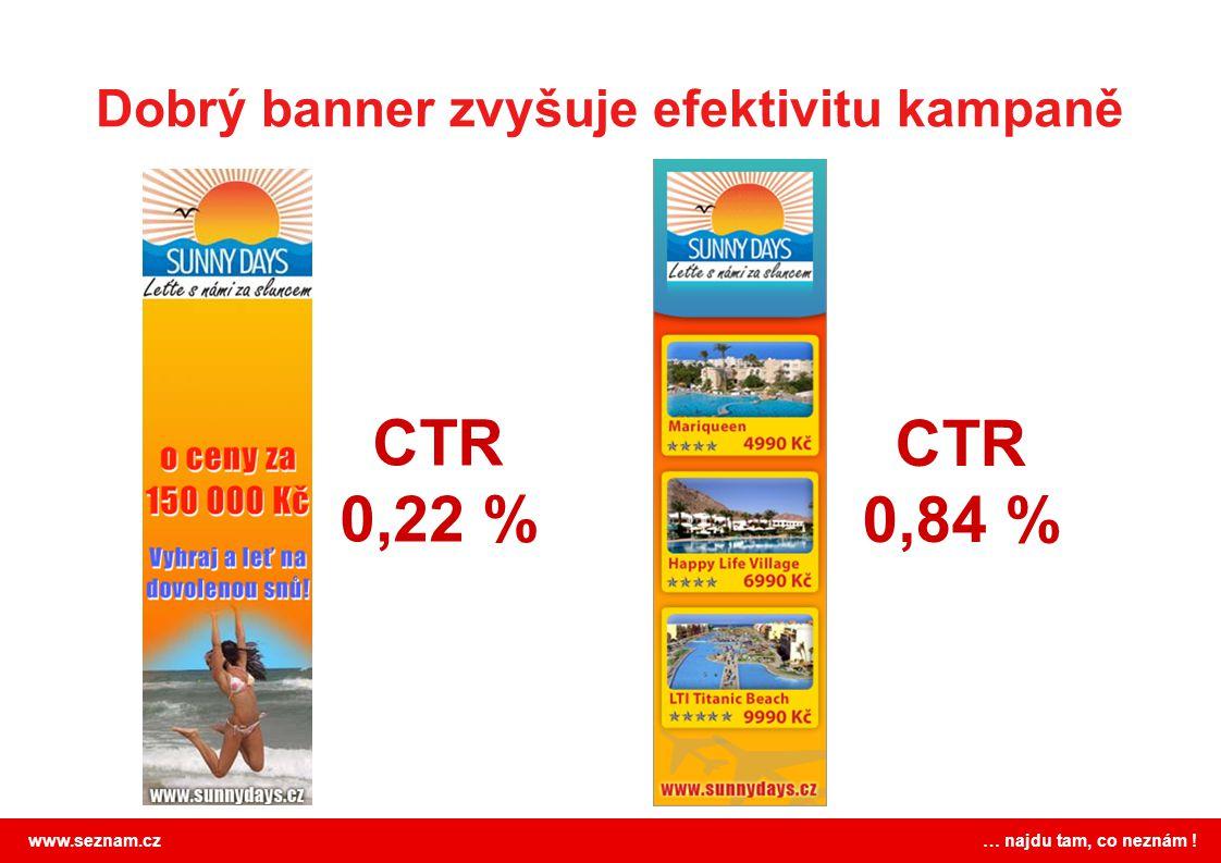 Dobrý banner zvyšuje efektivitu kampaně