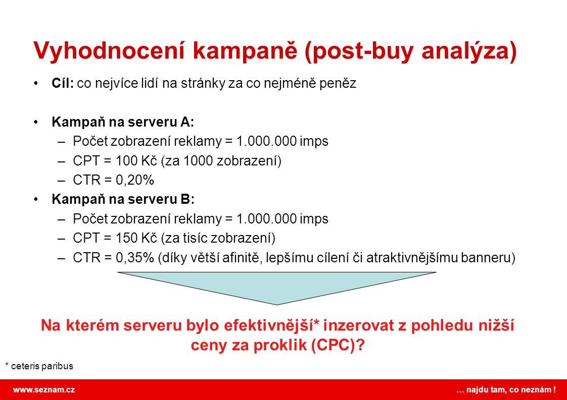 Vyhodnocení kampaně (post-buy analýza)