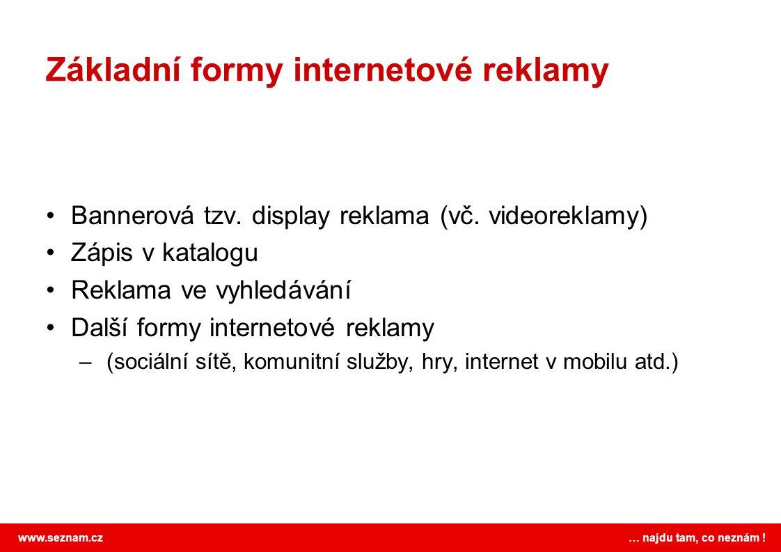 Základní formy internetové reklamy