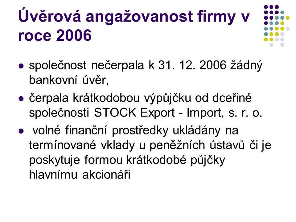 Úvěrová angažovanost firmy v roce 2006