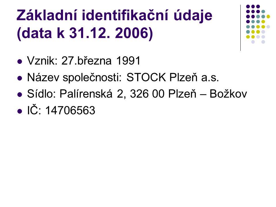 Základní identifikační údaje (data k 31.12. 2006)