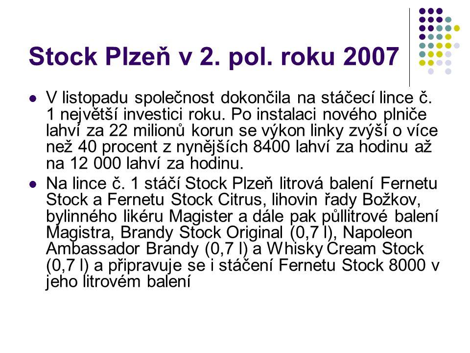 Stock Plzeň v 2. pol. roku 2007