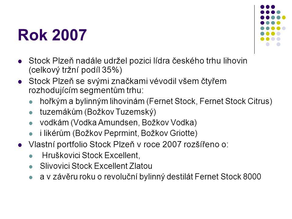 Rok 2007 Stock Plzeň nadále udržel pozici lídra českého trhu lihovin (celkový tržní podíl 35%)