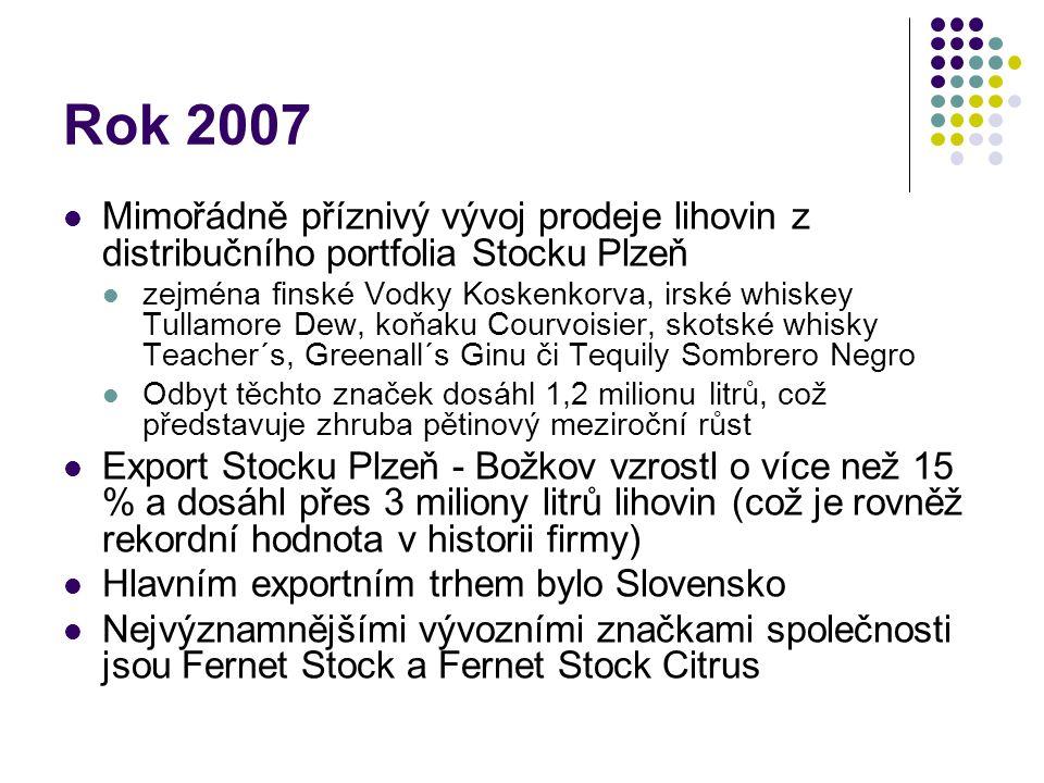 Rok 2007 Mimořádně příznivý vývoj prodeje lihovin z distribučního portfolia Stocku Plzeň.
