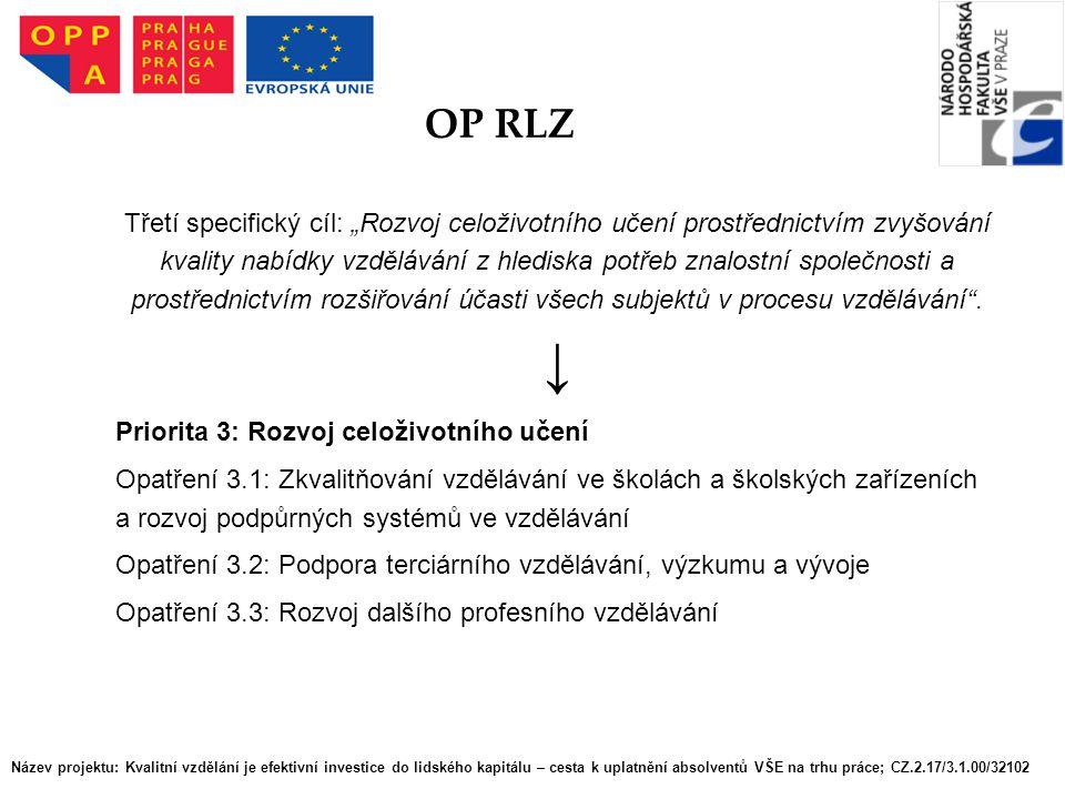 OP RLZ