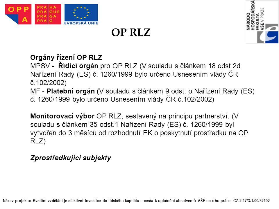 OP RLZ Orgány řízení OP RLZ
