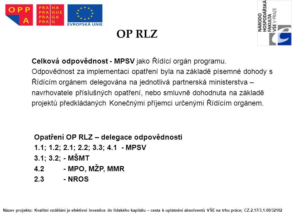 OP RLZ Celková odpovědnost - MPSV jako Řídící orgán programu.