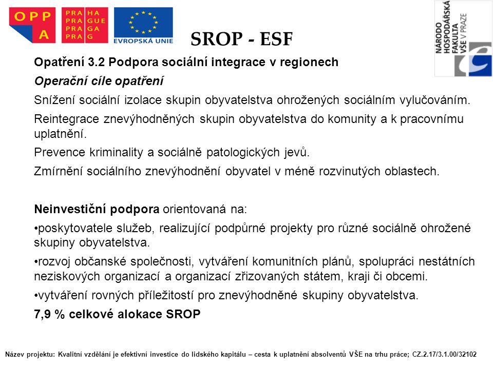 SROP - ESF Opatření 3.2 Podpora sociální integrace v regionech
