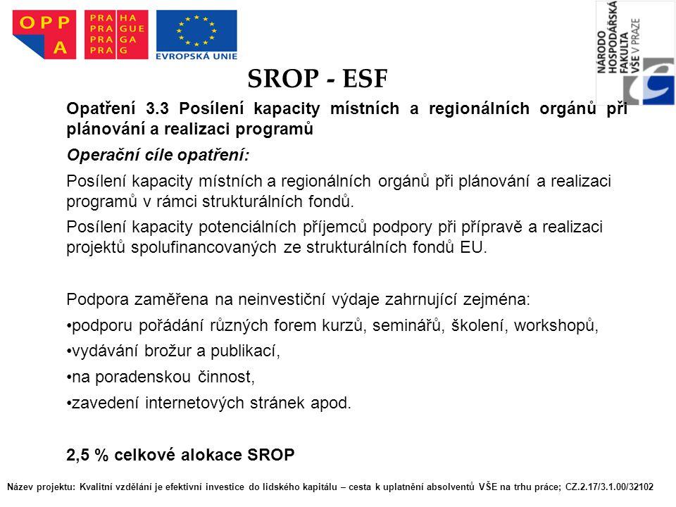 SROP - ESF Opatření 3.3 Posílení kapacity místních a regionálních orgánů při plánování a realizaci programů.
