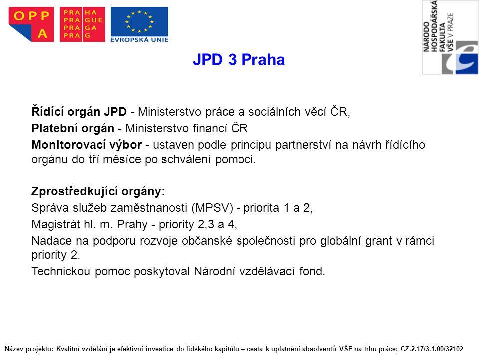 JPD 3 Praha Řídící orgán JPD - Ministerstvo práce a sociálních věcí ČR, Platební orgán - Ministerstvo financí ČR.