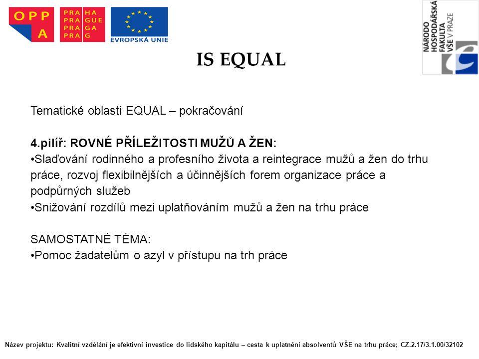 IS EQUAL Tematické oblasti EQUAL – pokračování